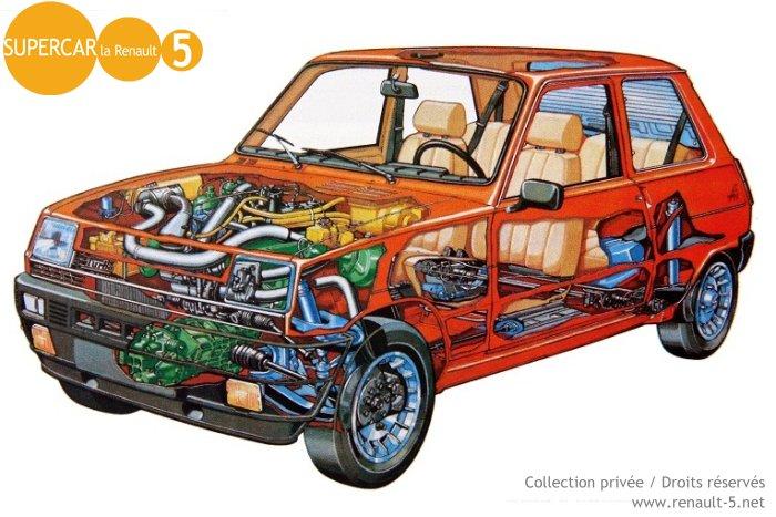 renault 5 tout sur la r5 de 1972 a 1984 alpine et autos weblog. Black Bedroom Furniture Sets. Home Design Ideas